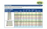 OPAS-Keder-Profiles-Chart-2015